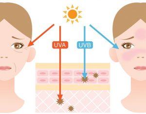 Khẩu trang chống tia UV